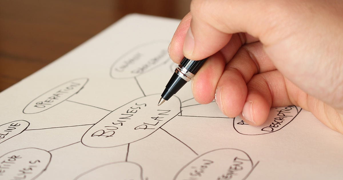 Using visual thinking in business analysis