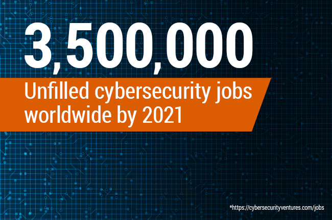 cybersecurity factoid-cybersecurityventures